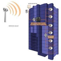 Amplificador Repetidor De Señal Para Olo Datos De Internet