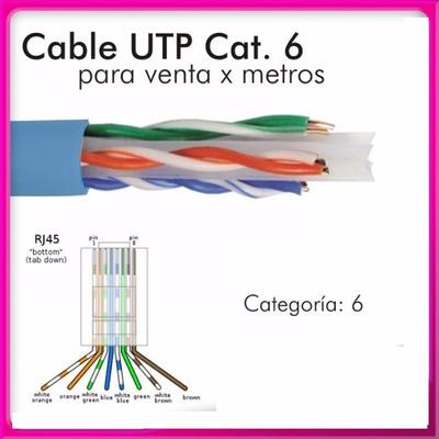 Cable de red utp categor a 6 preparado listo para usar en - Cable ethernet categoria 6 ...